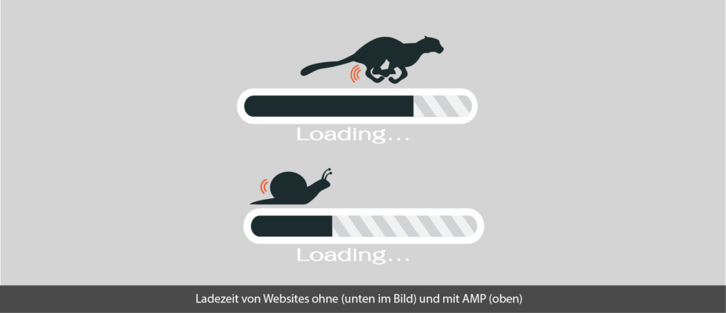 Accelerated Mobile Pages verkürzen die Ladezeit von Websites